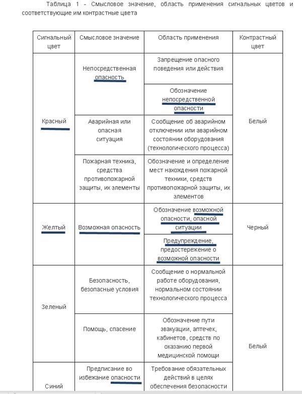 markirovka-pomeschenij-po-pozharnoj-bezopasnosti-4