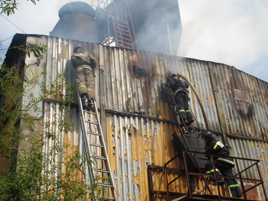 требования пожарной безопасности к газовым котельным